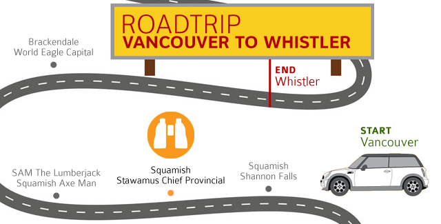 Drive to Whistler: Squamish – Stawamus Chief Provincial Park's Rock Climbers